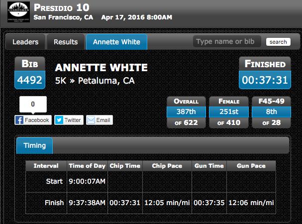 Annette White 5k stats