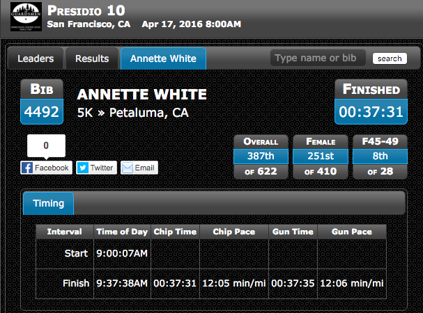 Annette White First 5k race time and stats